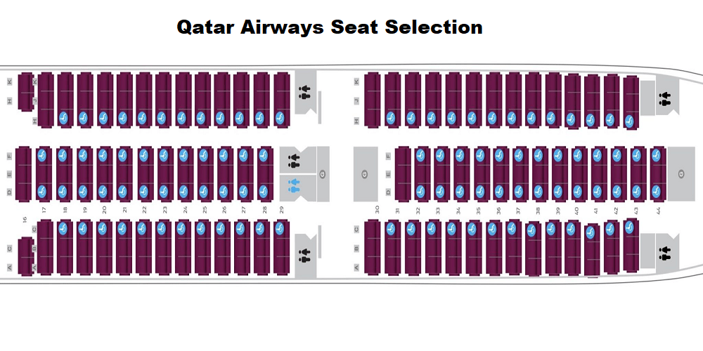 Qatar airways seat selection